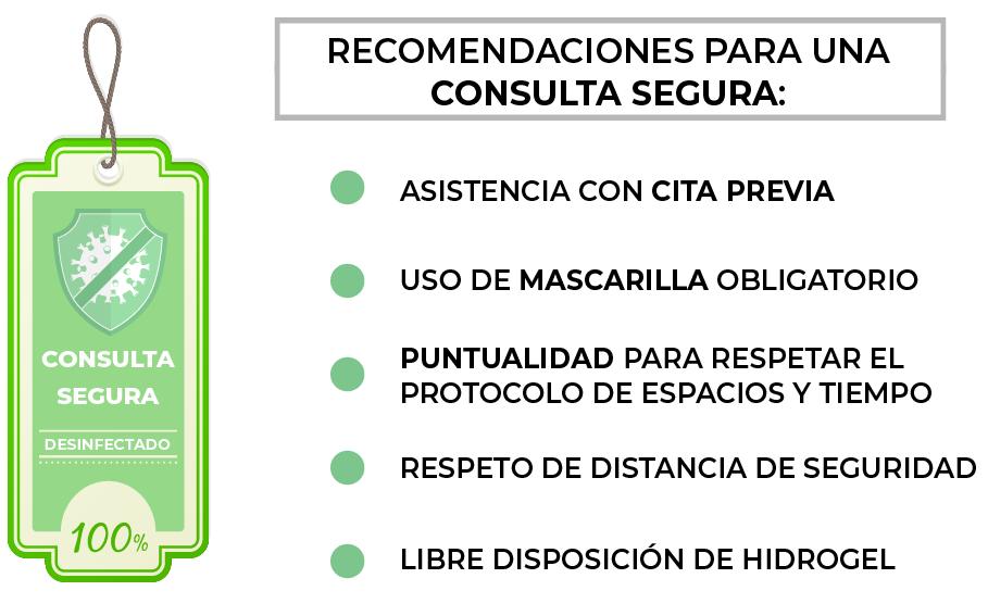 COVID: Recomendaciones de asistencia a la consulta